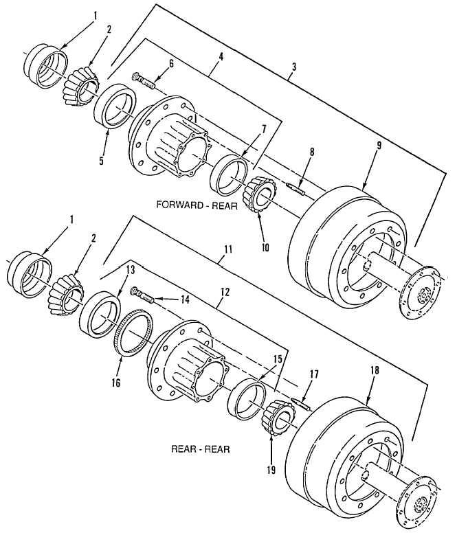 Figure 220. Rear Axle Hub Assembly (M916A2)