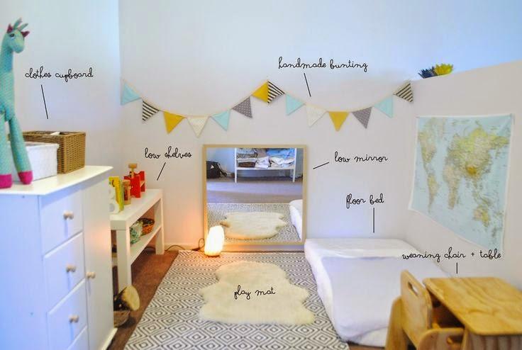 Montessori crea la habitaci n de tus hijos por menos de - Crea tu habitacion ...