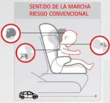 sentido_de_la_marcha_impacto