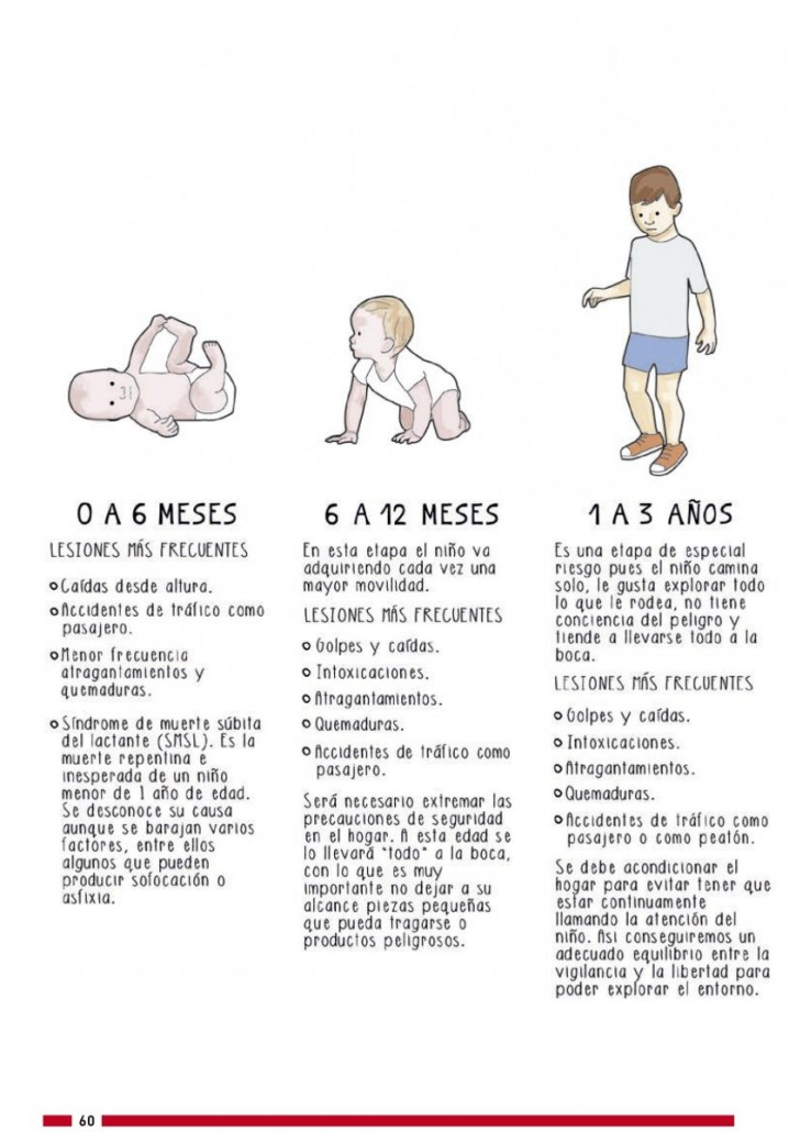 GUÍA GRATUITA PARA PADRES: CÓMO PREVENIR ACCIDENTES INFANTILES  Foto de %title