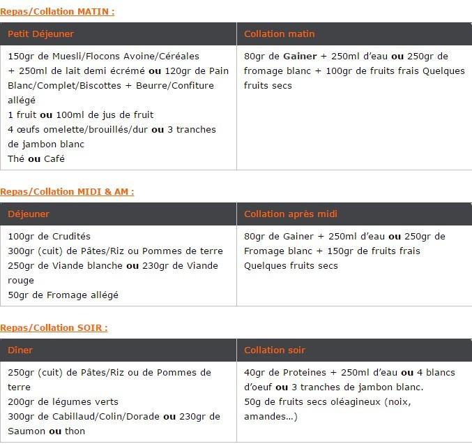 Liste des senateurs de la Meuse