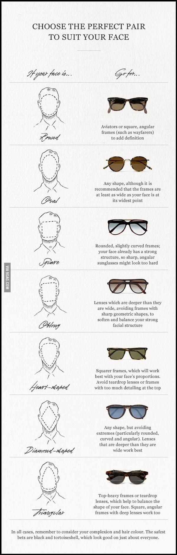 Marques de lunettes de soleil