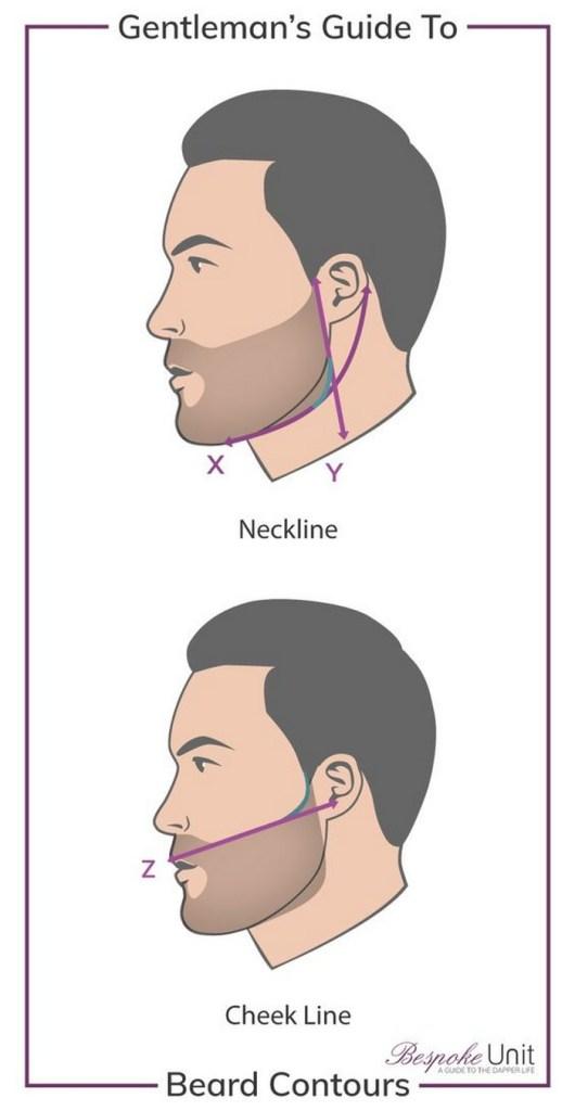 10 conseils pour bien entretenir sa barbe