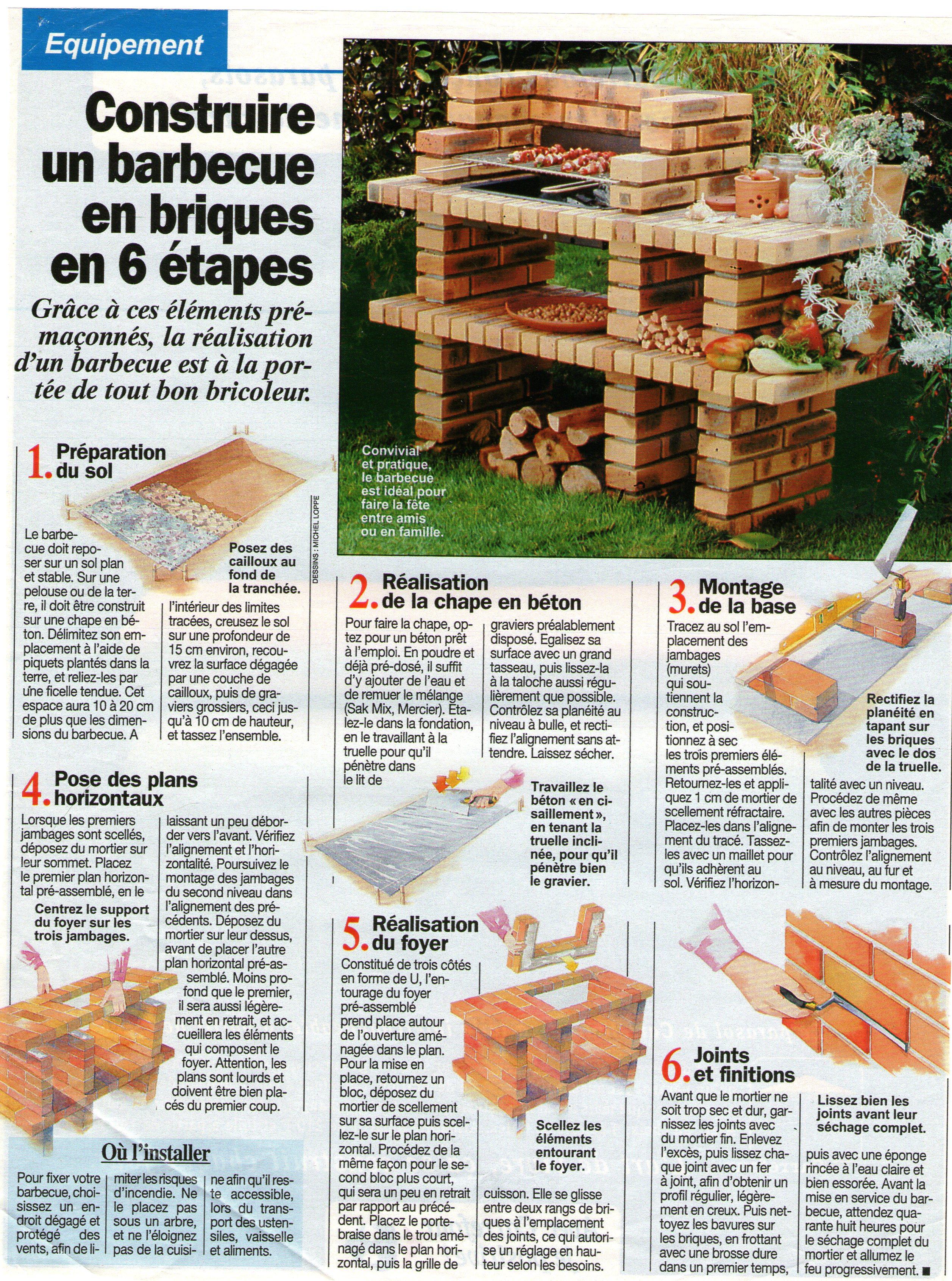 Comment Construire Son Barbecue En Briques Designmore