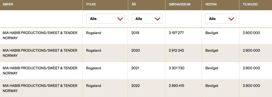 Skjermbilde 2018-11-07 kl. 16.35.43