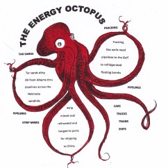 Labeled Diagram Of Octopus Fan Motor Wiring Single Phase Hagfish Related Keywords Long