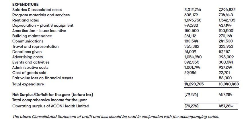 ACON Expenditure Annual Report 15-16