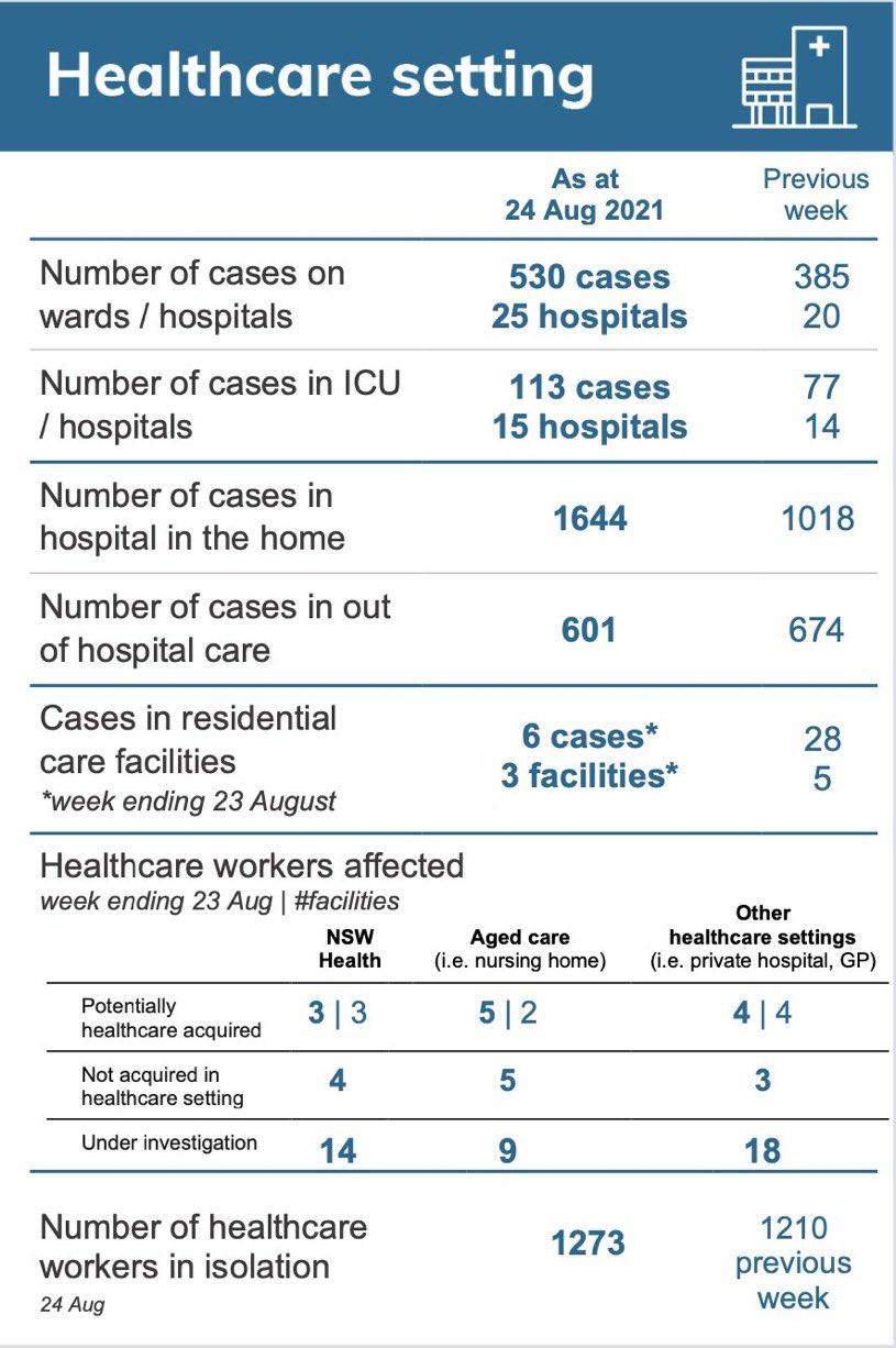 Hospital In Home Numbers.jpg