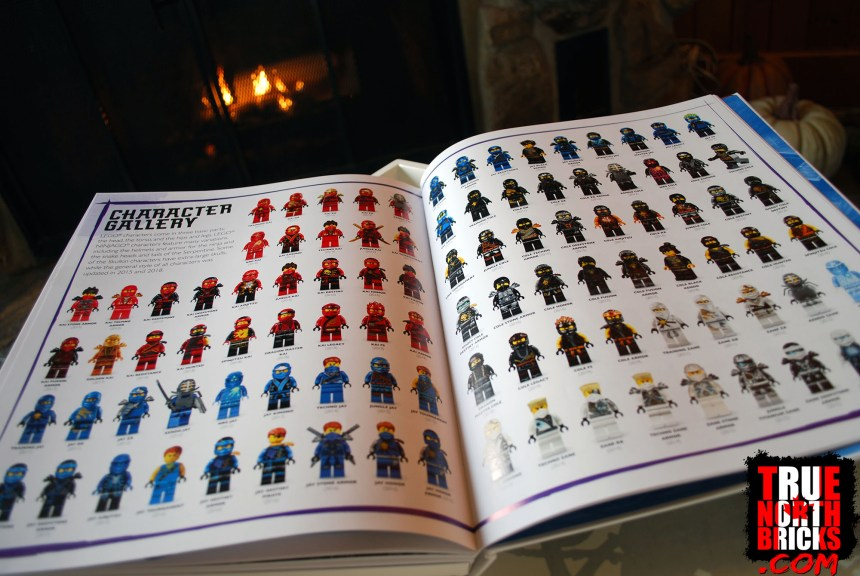 Ninjago character gallery sample.