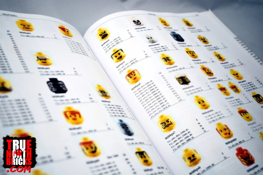 Look up Minifigures by face print in the index.