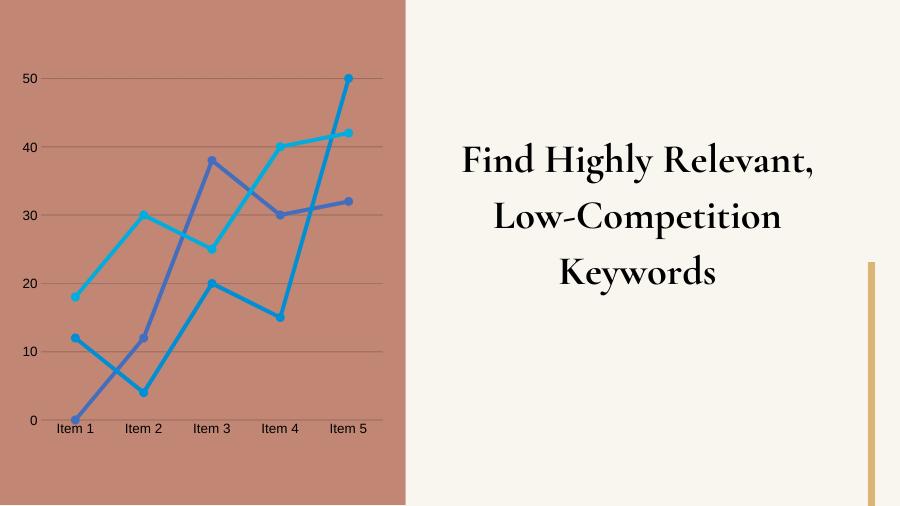target keywords