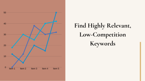 Find Highly Relevant, Low-Competition Keywords