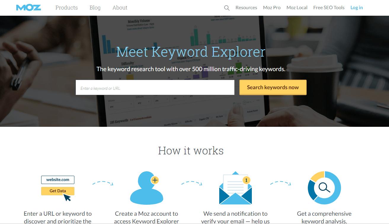 Moz Keyword Explorer - Best SEO Tools