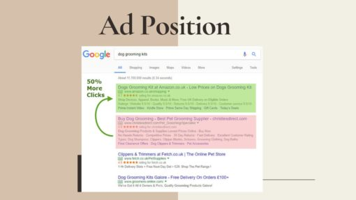Ad Position