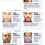 European countries paid terror suspects benefits as they planned their attacks
