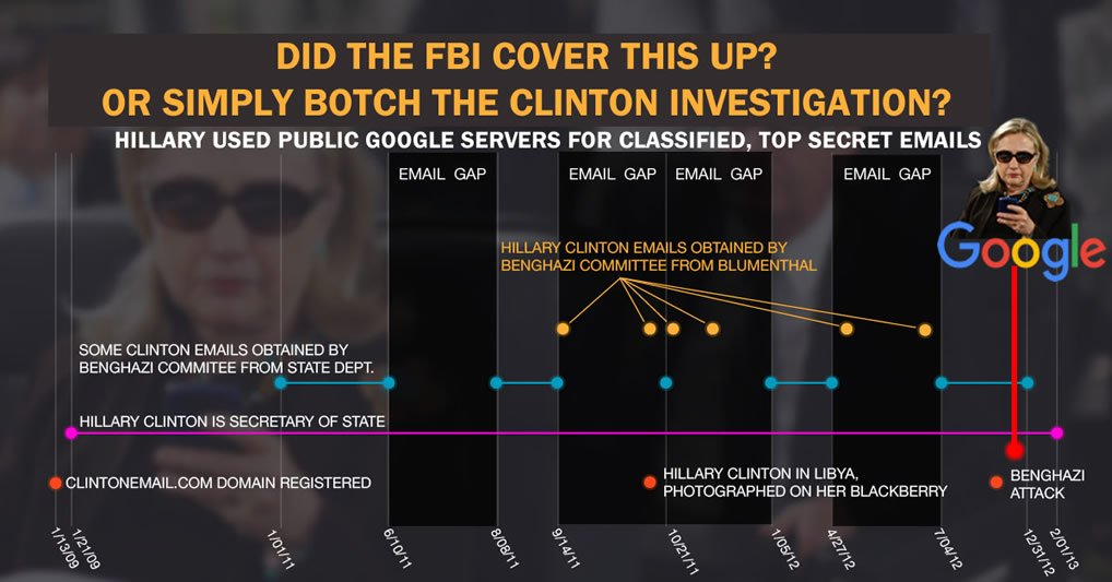 Image result for images of headlines or tweets about memo doing damage to fbi