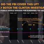 FBI Botched Clinton Investigation: Never Disclosed Hillary, Aides Used Covert Google Server to Hide Benghazi Emails