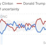 LATIMES POLL: CLINTON ENDS SEPTEMBER DOWN 5 POINTS
