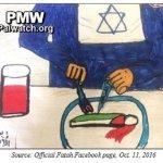 Palestinian school children Taught to Believe Jews Drink Blood
