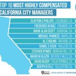 Meet California's 218,667 Public Employees Making Over $100,000/Year