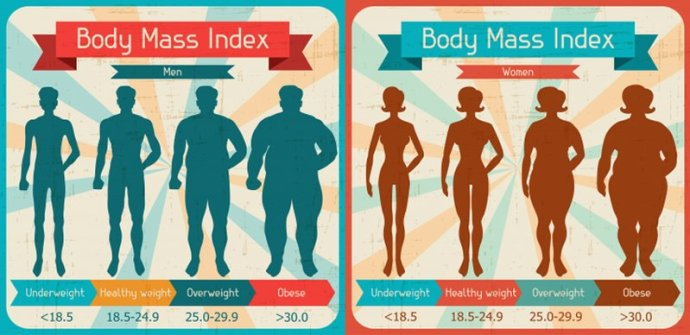 does weight loss cure diabetes type 2