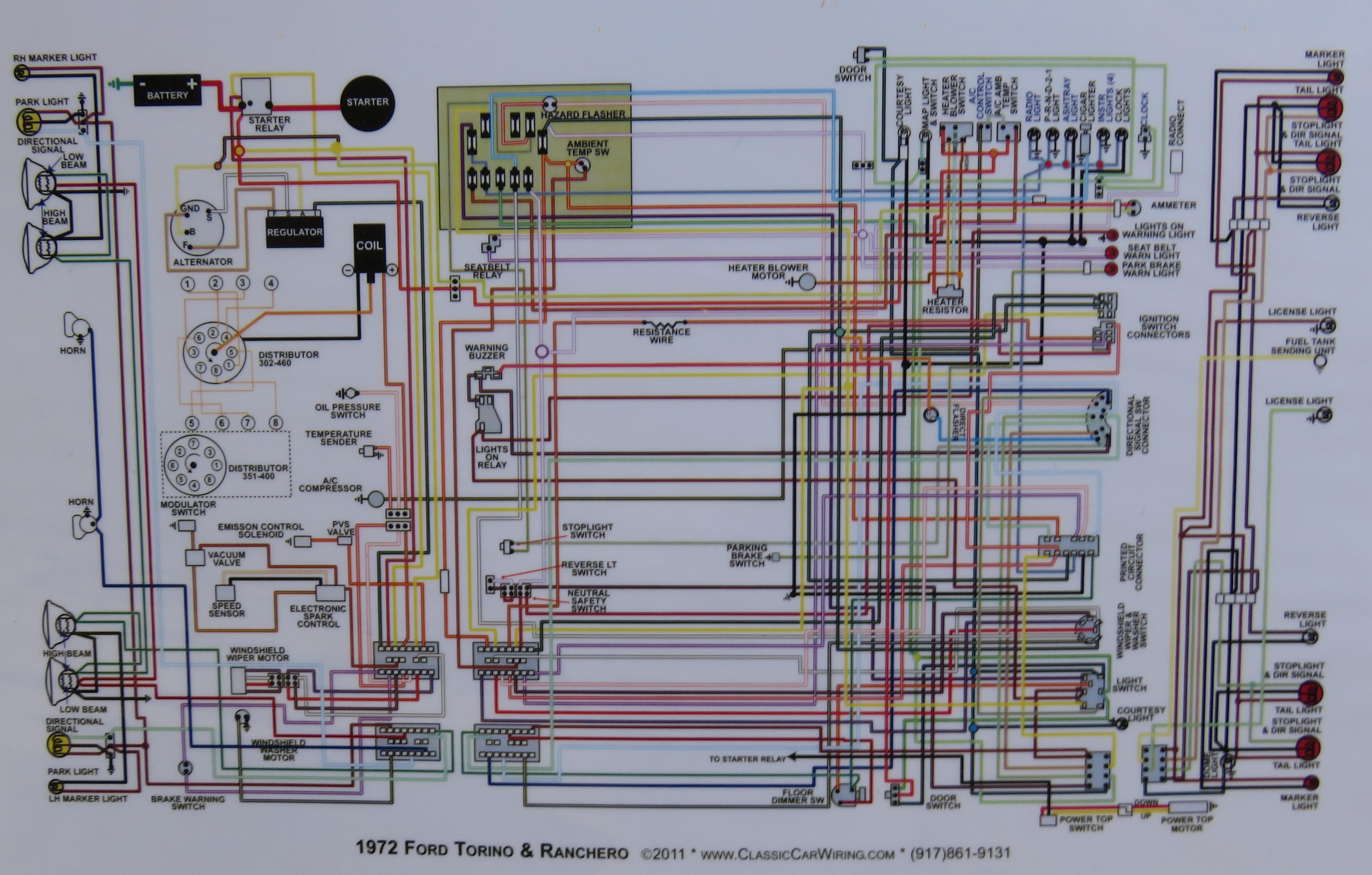 au ford falcon wiring diagram free download wiring library rh 83 skriptoase de 63 ford falcon wiring diagrams 66 ford falcon wiring diagrams [ 4564 x 2912 Pixel ]