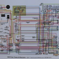 Bf Falcon Wiring Diagram Example Of Data Flow In System Analysis And Design Amusing 1964 Ford Ranchero Photos