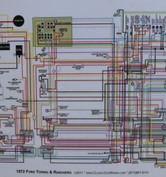 fantastic 1969 falcon wiring diagrams contemporary 1957 chevy starter wiring diagram 1964 thunderbird stereo wiring diagram [ 4564 x 2912 Pixel ]