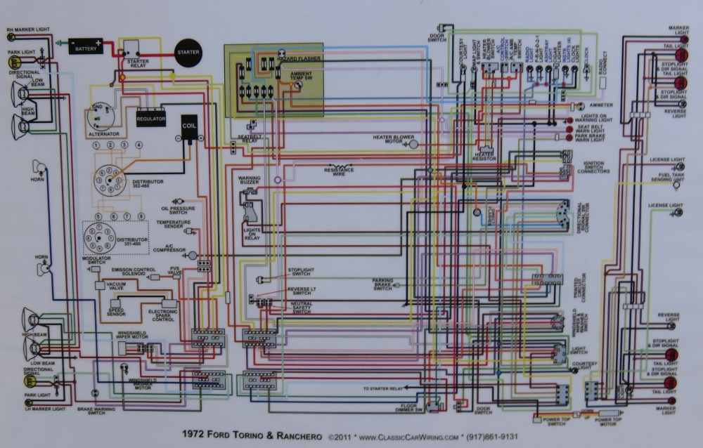 medium resolution of fantastic 1969 falcon wiring diagrams contemporary 1957 chevy starter wiring diagram 1964 thunderbird stereo wiring diagram
