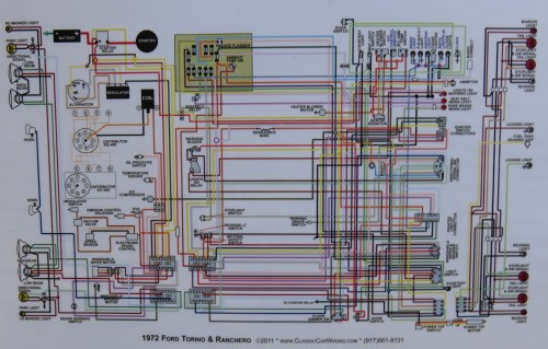 small resolution of fantastic 1969 falcon wiring diagrams contemporary 1957 chevy starter wiring diagram 1964 thunderbird stereo wiring diagram