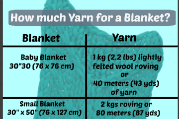 yarn blanket chart
