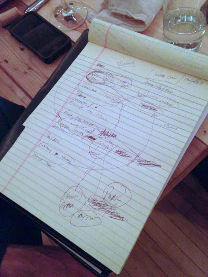 Menu Planning at Braise Cooking School
