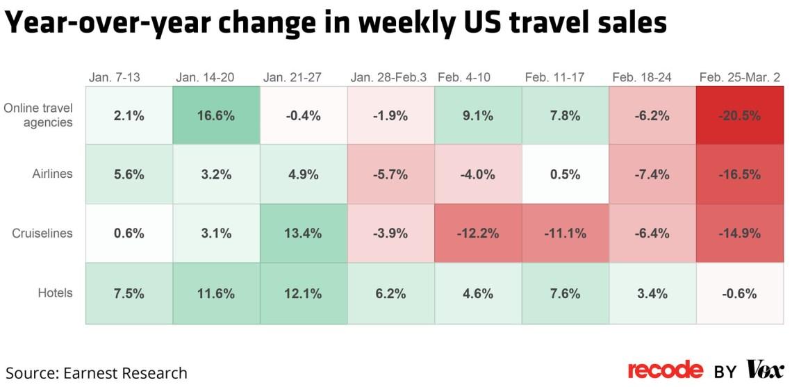 travel_sales_change_desktop.png.jpeg