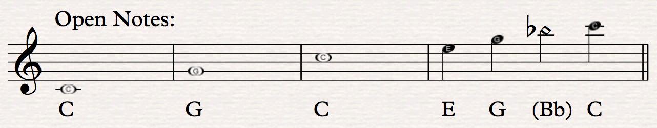 Trumpet Fingering Chart - Trumpet Heroes