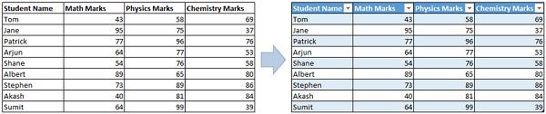 Ejemplo de tabla de Excel