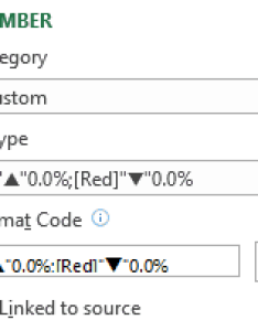 Color chart data labels excel custom number formatting also negative in red with downward arrow rh trumpexcel