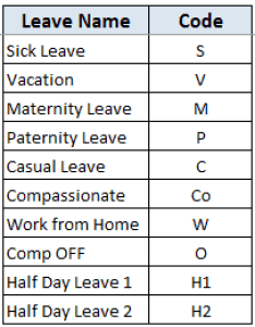 Leave codes you can use in the tracker template excel vacation attendance also free updated for rh trumpexcel