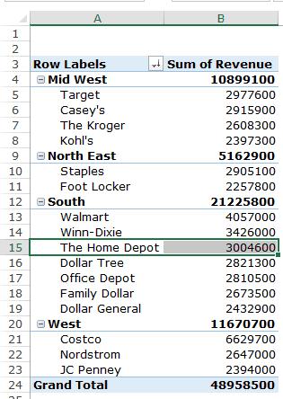 Crear una tabla dinámica en Excel - Q3c