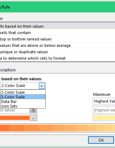 Heat map in excel color scale also how to create  step by guide rh trumpexcel