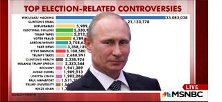 Putin Tweets