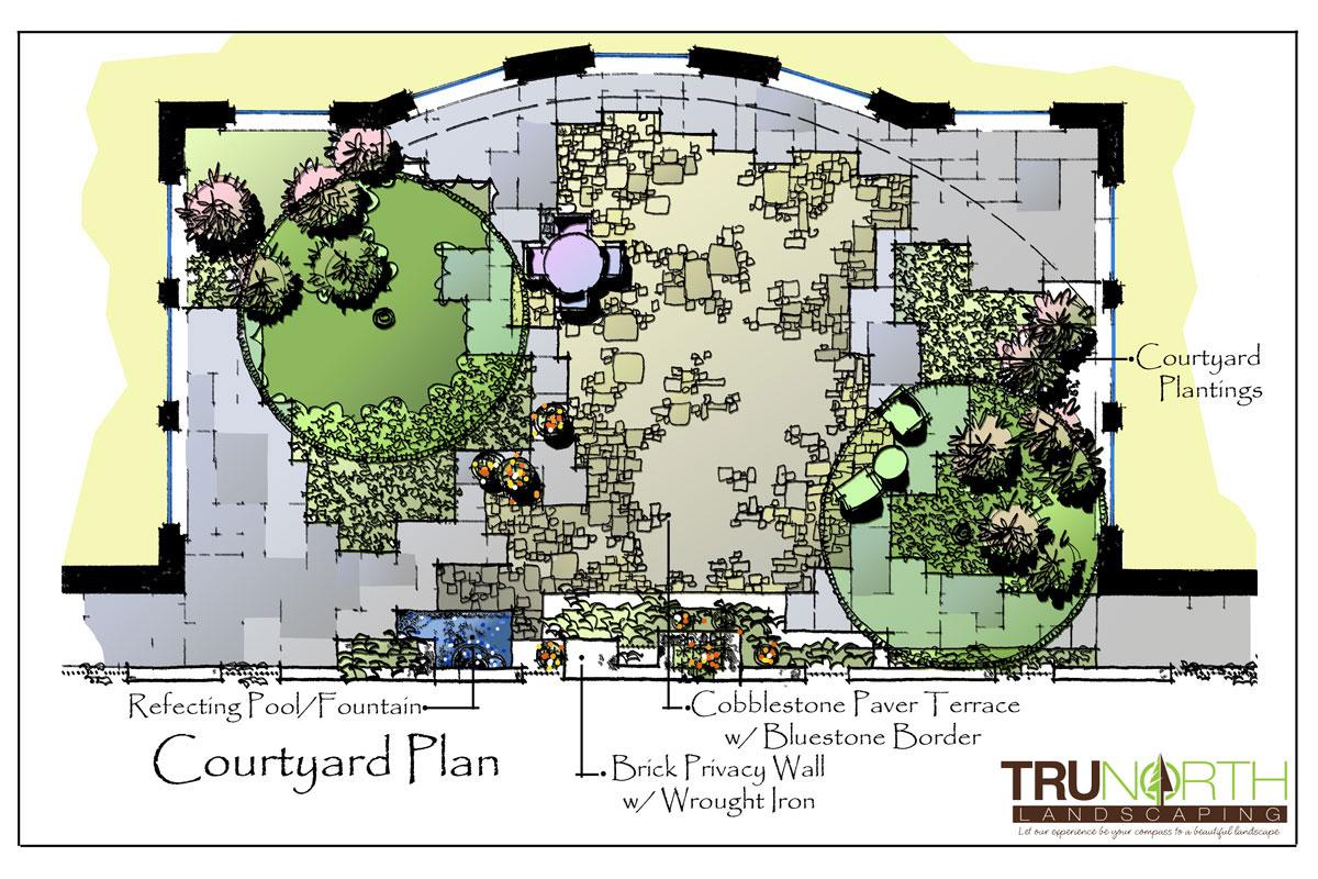 Landscape Plan Graphics
