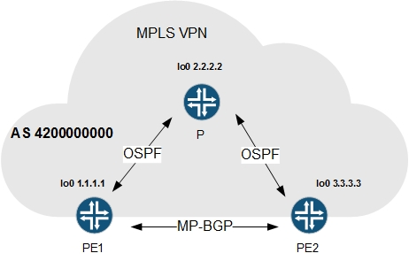mpls network diagram visio guitar output jack wiring and layers 1 2 networking adding a shape to an existing layer