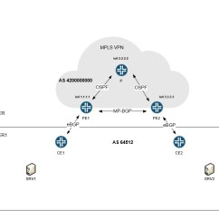 Mpls Network Diagram Visio Avital 4103 Wiring Basic Free For You And Layers 2 Networking Rh Trupel Com Cisco Multi