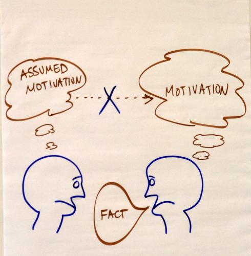 Test-Driven Conversations