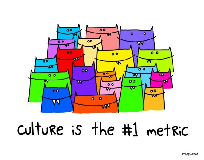 Culture is #1 Metric