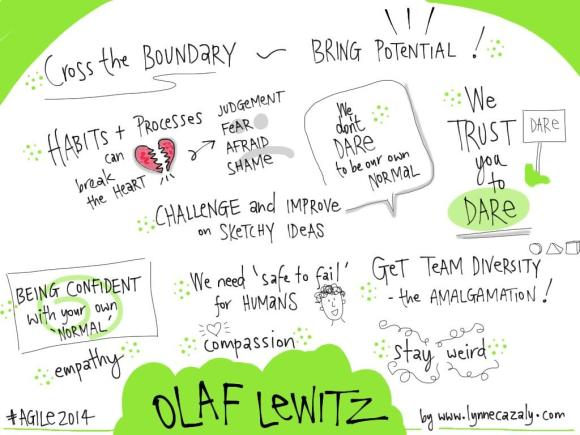 Visual Notes by Lynne Cazaly