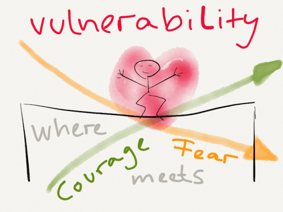 Vulnerability: Where Courage Meets Fear