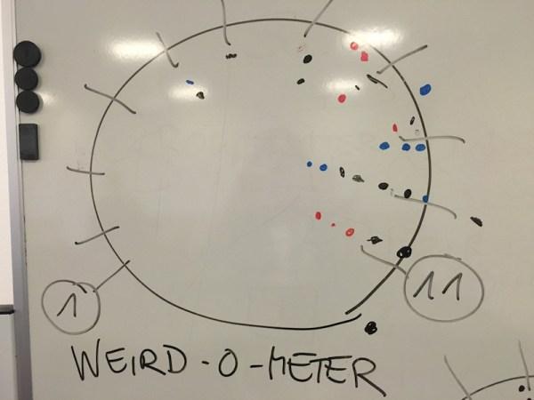 Weird-O-Meter