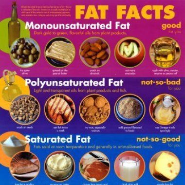 fats-3
