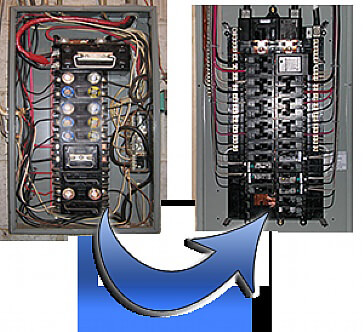 home fuse box wiring electrical panel board wiring diagram download  electrical panel board wiring diagram